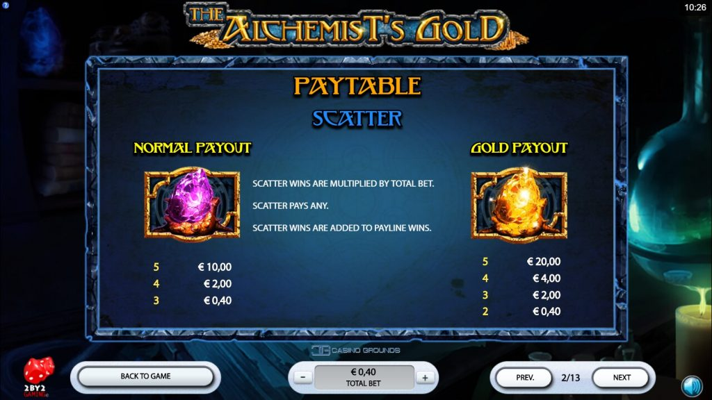 2by2 - The Alchemist's Gold - Rules - Scatter- casinogroundsdotcom